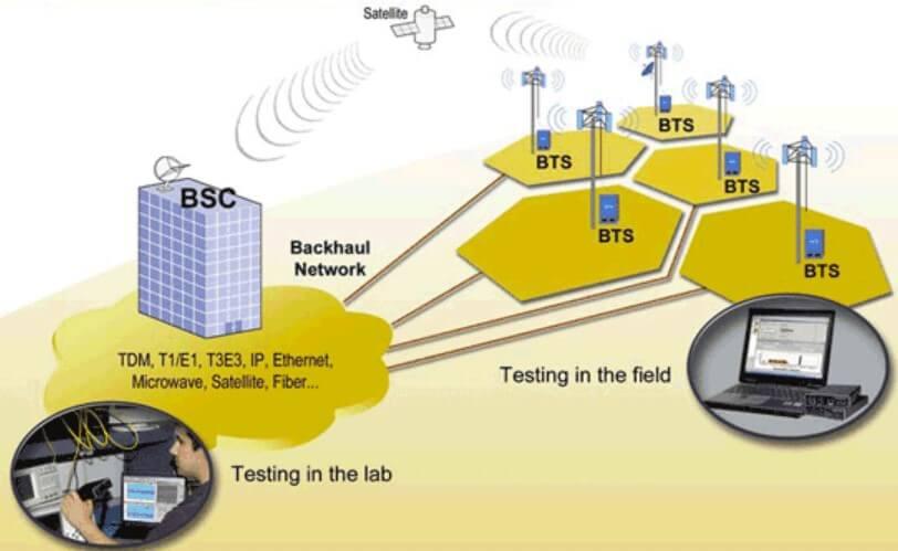 Backhaul là gì? Phương tiện truyền tải Ethernet