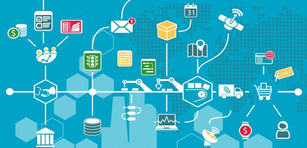 Các ứng dụng của IOT – Internet of things là gì?