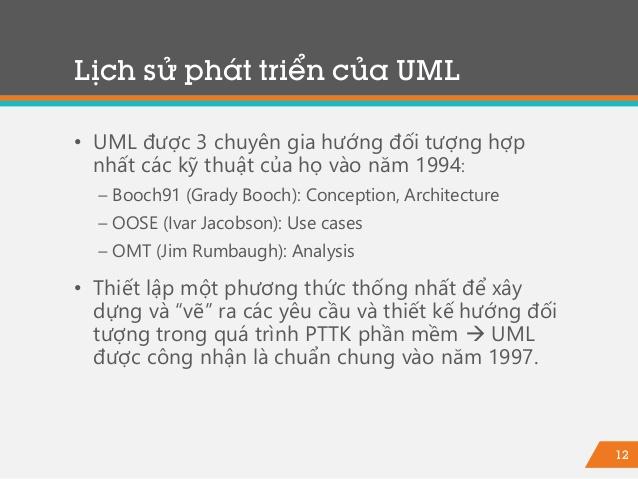 UML Là Gì?