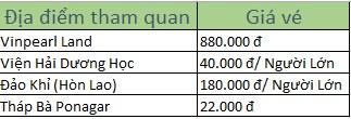Giá vé tháp bà Ponagar Nha Trang