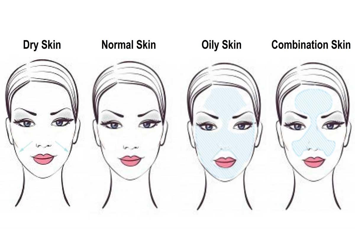 loại da mặt