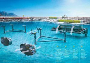 năng lượng thủy điện