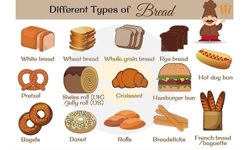 Từ Vựng Tiếng Anh Chuyên Ngành Nấu Ăn Và Làm Bánh 1